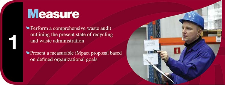 iMpact On-Site Audit
